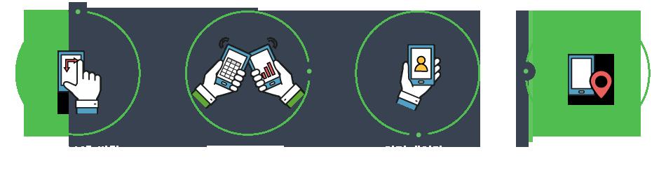 K-System Mobile