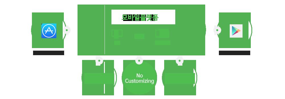 imageK-System Mobile